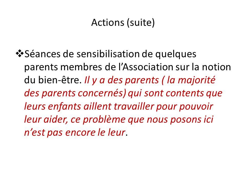 Actions (suite) Séances de sensibilisation de quelques parents membres de lAssociation sur la notion du bien-être. Il y a des parents ( la majorité de