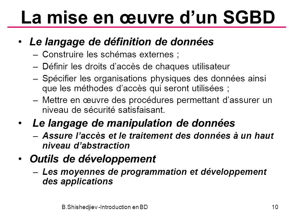 La mise en œuvre dun SGBD Le langage de définition de données –Construire les schémas externes ; –Définir les droits daccès de chaques utilisateur –Sp