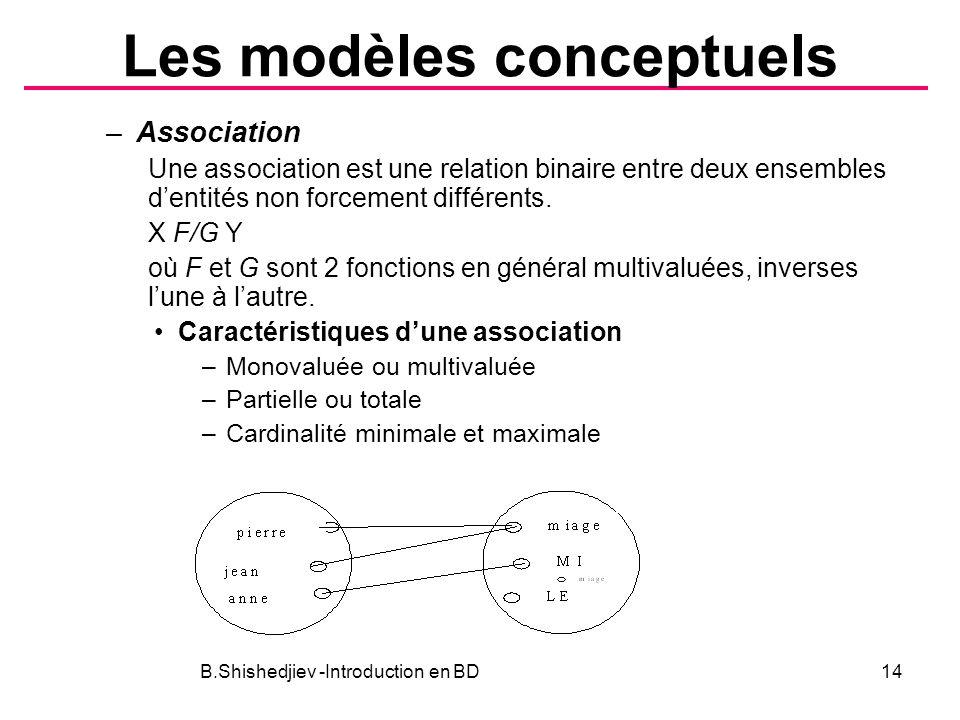 Les modèles conceptuels –Association Une association est une relation binaire entre deux ensembles dentités non forcement différents. X F/G Y où F et