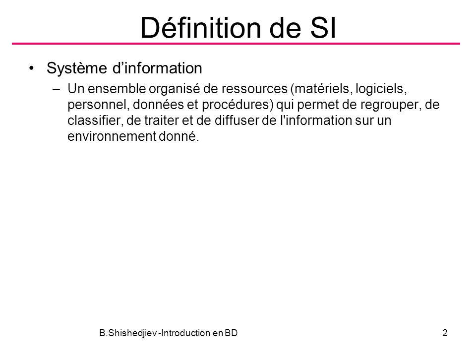 Définition de SI Système dinformation –Un ensemble organisé de ressources (matériels, logiciels, personnel, données et procédures) qui permet de regro