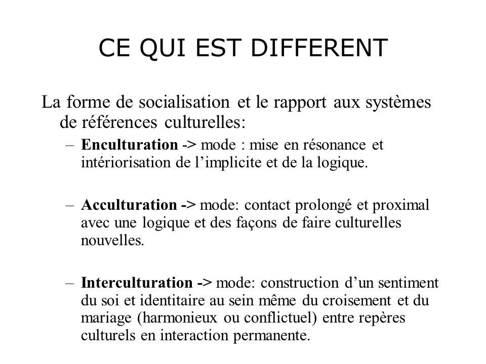CE QUI EST DIFFERENT La forme de socialisation et le rapport aux systèmes de références culturelles: –Enculturation -> mode : mise en résonance et intériorisation de limplicite et de la logique.