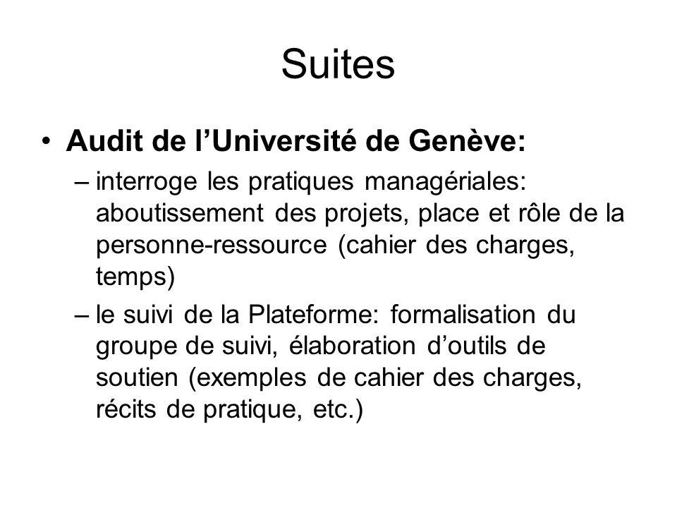 Suites Audit de lUniversité de Genève: –interroge les pratiques managériales: aboutissement des projets, place et rôle de la personne-ressource (cahie