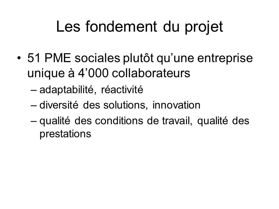 Les fondement du projet 51 PME sociales plutôt quune entreprise unique à 4000 collaborateurs –adaptabilité, réactivité –diversité des solutions, innovation –qualité des conditions de travail, qualité des prestations