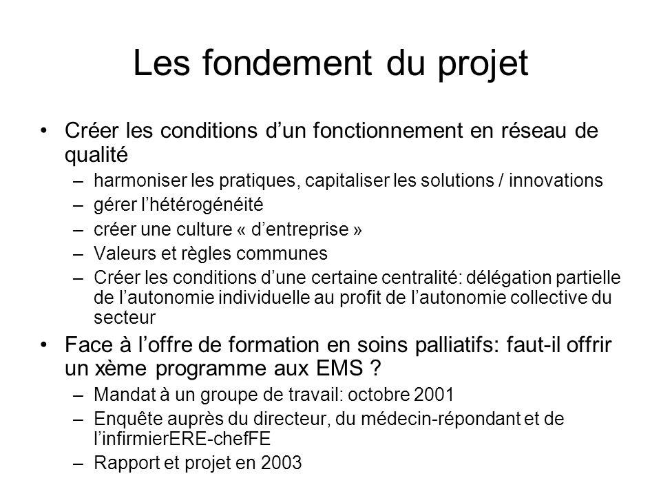 Les éléments du dispositif soins palliatifs 4 caractéristiques principales 1.Il répond à un besoin et une problématique spécifiques, liés à la mission de lEMS et à lorganisation du travail qui en découle.