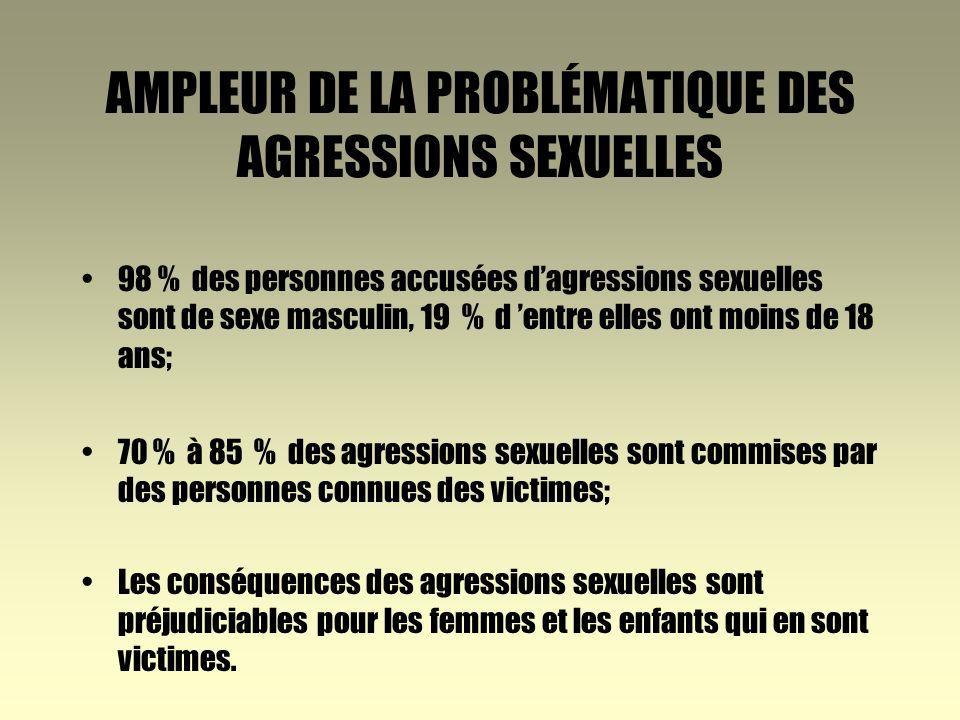 AMPLEUR DE LA PROBLÉMATIQUE DES AGRESSIONS SEXUELLES Plus de 80 % des personnes victimes dagressions sexuelles sont de sexe féminin –60 % sont des enfants (moins de 18 ans) –40 % sont des adultes Seulement 10 % des agressions sexuelles sont déclarées aux services policiers;