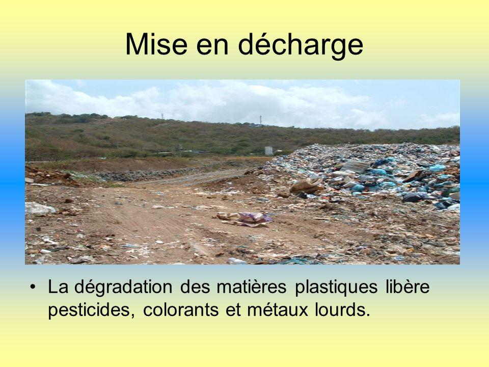 Mise en décharge La dégradation des matières plastiques libère pesticides, colorants et métaux lourds.