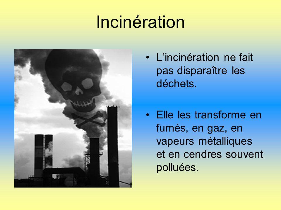 Incinération Lincinération ne fait pas disparaître les déchets.