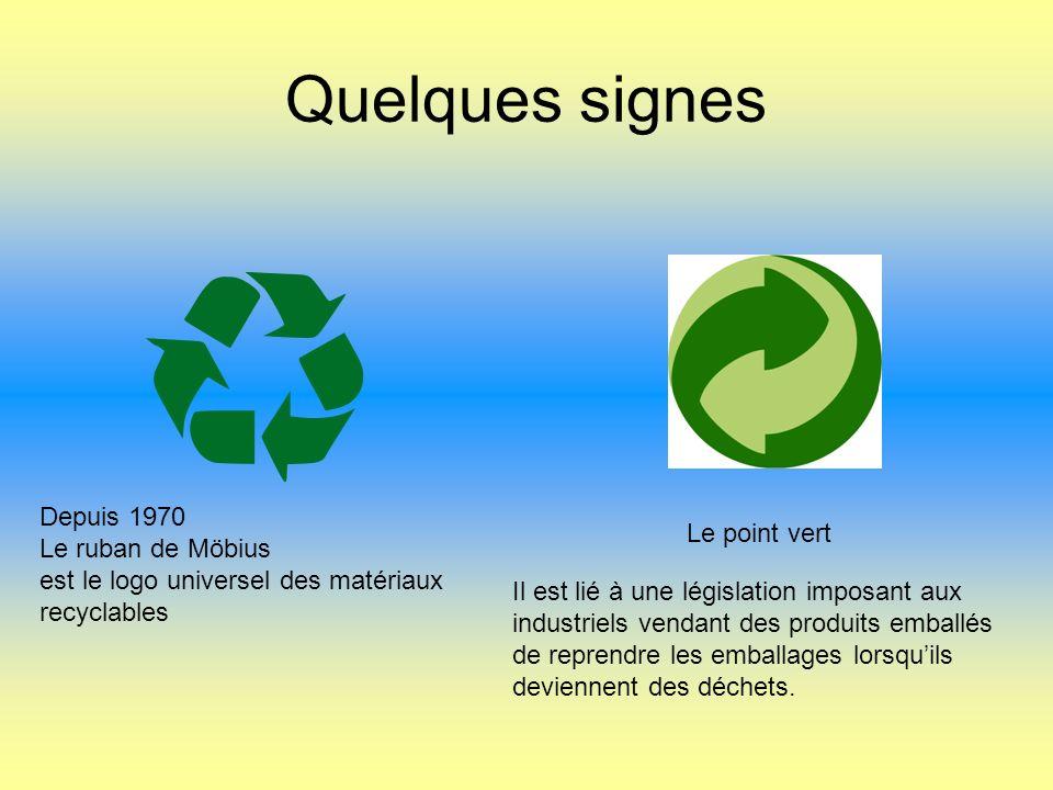 Quelques signes Depuis 1970 Le ruban de Möbius est le logo universel des matériaux recyclables Le point vert Il est lié à une législation imposant aux industriels vendant des produits emballés de reprendre les emballages lorsquils deviennent des déchets.