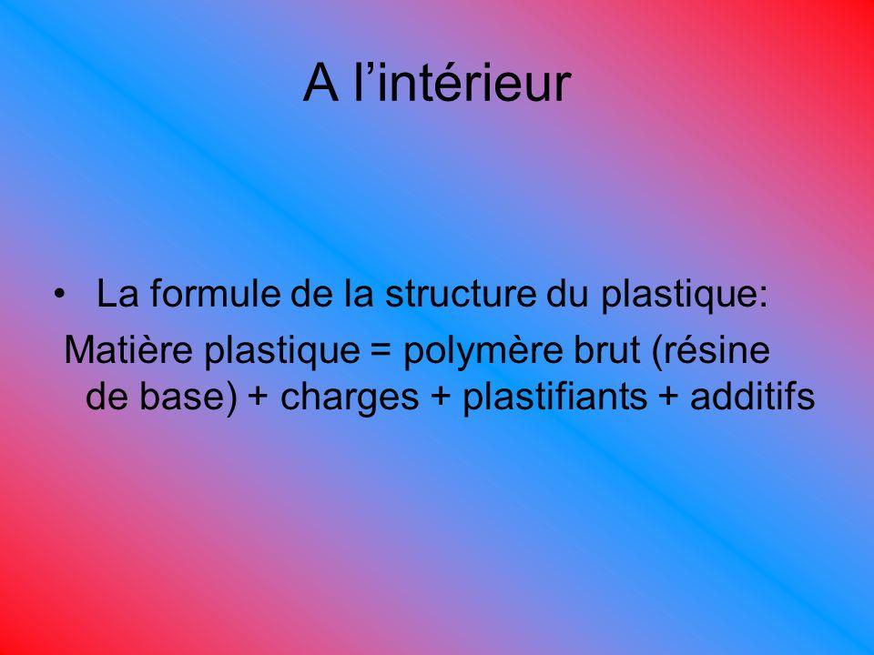 A lintérieur La formule de la structure du plastique: Matière plastique = polymère brut (résine de base) + charges + plastifiants + additifs