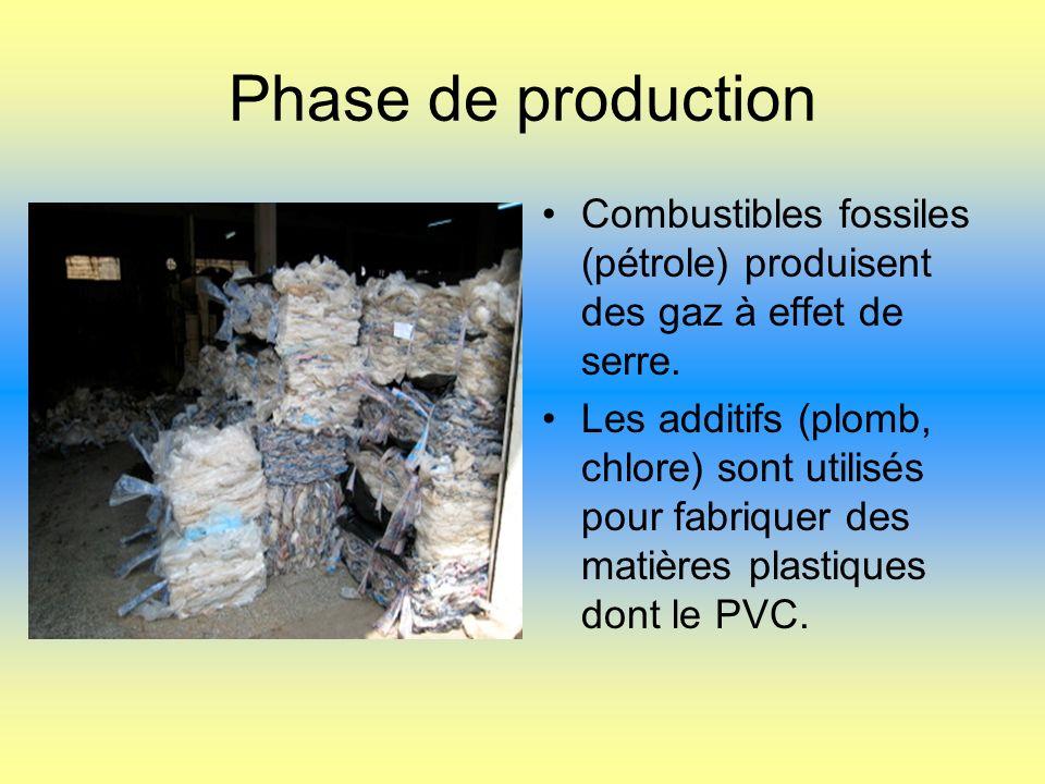 Phase de production Combustibles fossiles (pétrole) produisent des gaz à effet de serre.