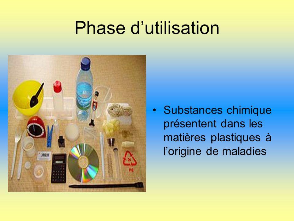Phase dutilisation Substances chimique présentent dans les matières plastiques à lorigine de maladies