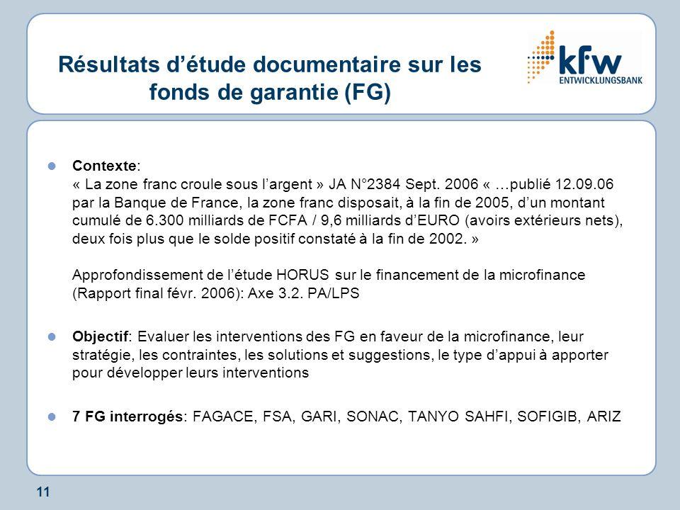 11 Résultats détude documentaire sur les fonds de garantie (FG) Contexte: « La zone franc croule sous largent » JA N°2384 Sept.