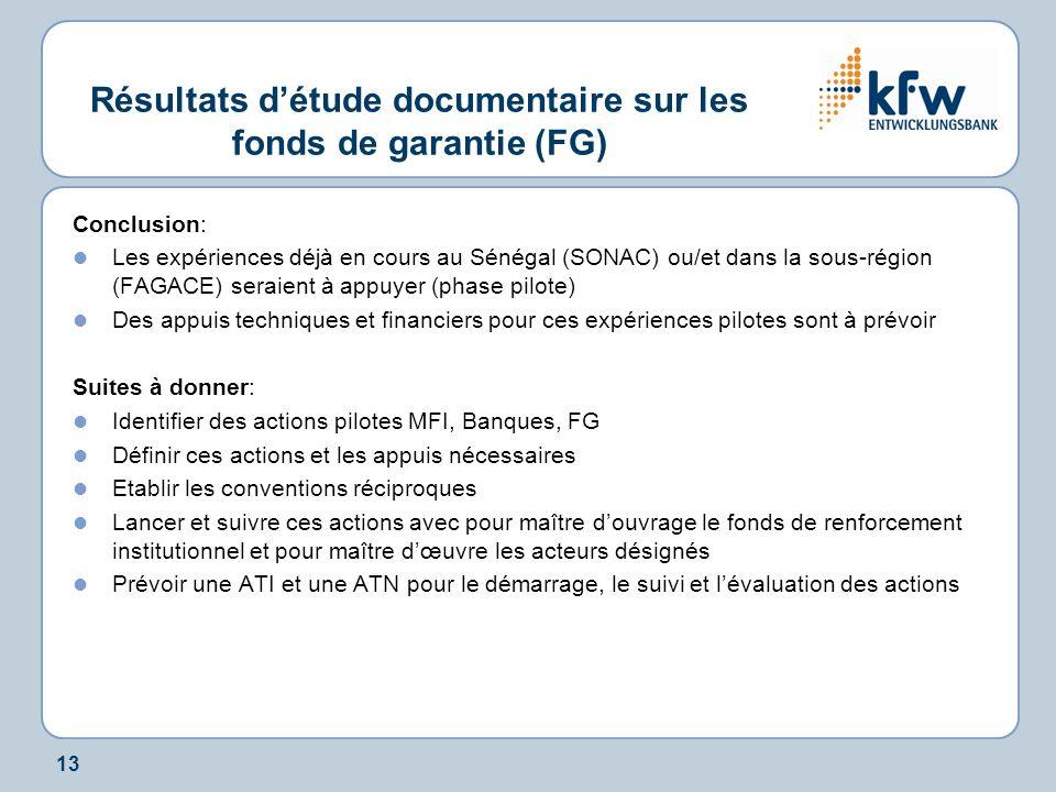 13 Résultats détude documentaire sur les fonds de garantie (FG) Conclusion: Les expériences déjà en cours au Sénégal (SONAC) ou/et dans la sous-région (FAGACE) seraient à appuyer (phase pilote) Des appuis techniques et financiers pour ces expériences pilotes sont à prévoir Suites à donner: Identifier des actions pilotes MFI, Banques, FG Définir ces actions et les appuis nécessaires Etablir les conventions réciproques Lancer et suivre ces actions avec pour maître douvrage le fonds de renforcement institutionnel et pour maître dœuvre les acteurs désignés Prévoir une ATI et une ATN pour le démarrage, le suivi et lévaluation des actions