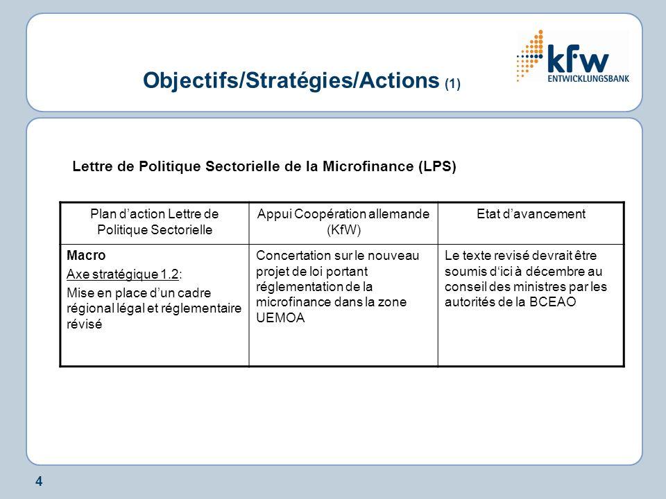 4 Objectifs/Stratégies/Actions (1) Lettre de Politique Sectorielle de la Microfinance (LPS) Plan daction Lettre de Politique Sectorielle Appui Coopération allemande (KfW) Etat davancement Macro Axe stratégique 1.2: Mise en place dun cadre régional légal et réglementaire révisé Concertation sur le nouveau projet de loi portant réglementation de la microfinance dans la zone UEMOA Le texte revisé devrait être soumis dici à décembre au conseil des ministres par les autorités de la BCEAO