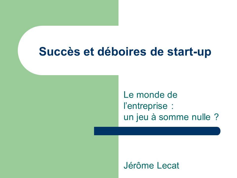 Succès et déboires de start-up Le monde de lentreprise : un jeu à somme nulle Jérôme Lecat