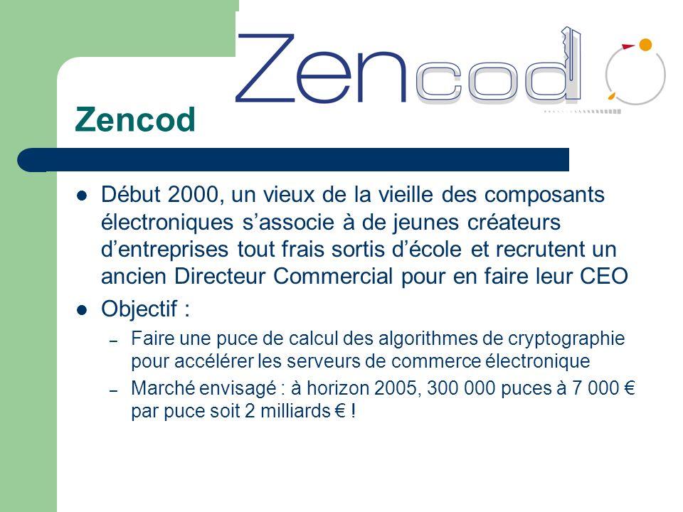 Zencod Début 2000, un vieux de la vieille des composants électroniques sassocie à de jeunes créateurs dentreprises tout frais sortis décole et recrute