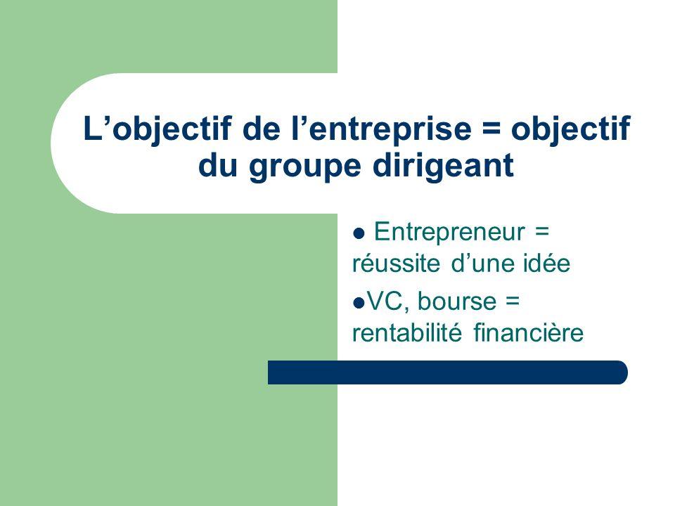 Lobjectif de lentreprise = objectif du groupe dirigeant Entrepreneur = réussite dune idée VC, bourse = rentabilité financière