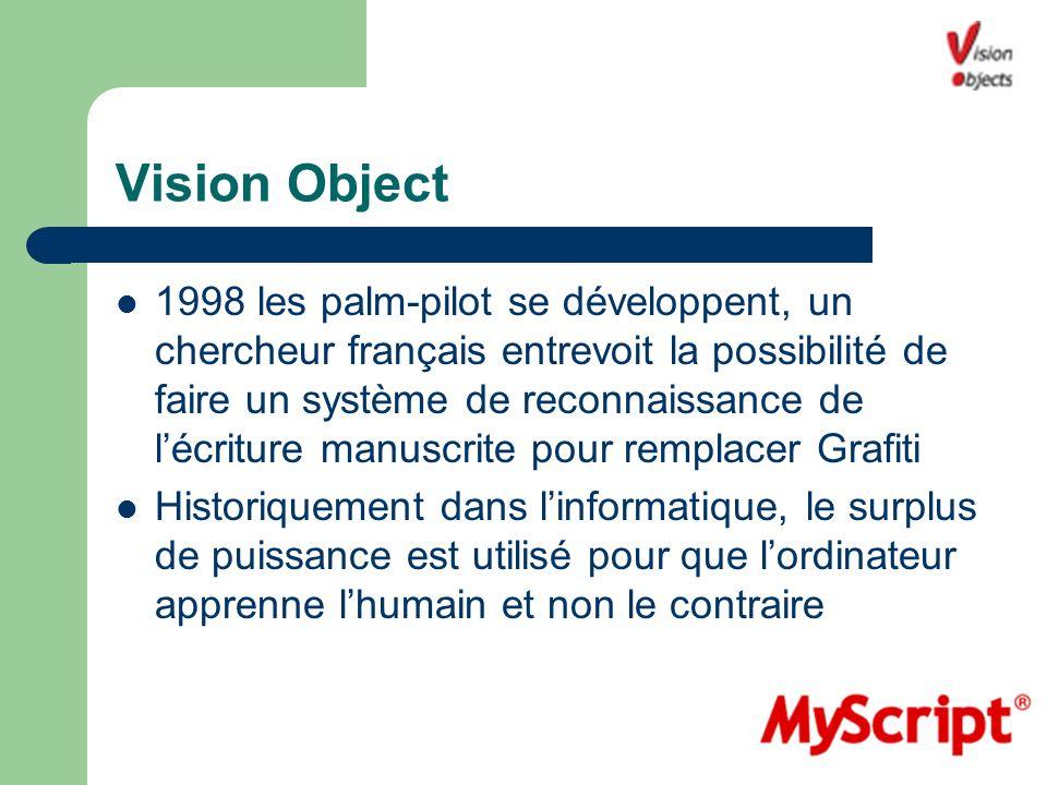 Vision Object 1998 les palm-pilot se développent, un chercheur français entrevoit la possibilité de faire un système de reconnaissance de lécriture manuscrite pour remplacer Grafiti Historiquement dans linformatique, le surplus de puissance est utilisé pour que lordinateur apprenne lhumain et non le contraire