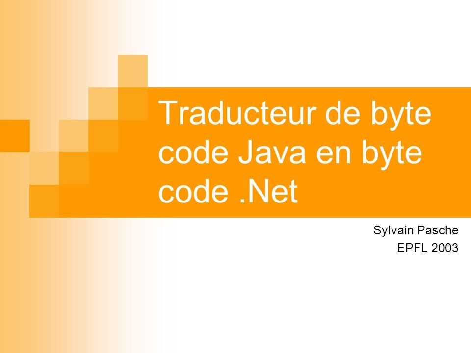 Introduction But: Réaliser un traducteur de byte code Java en byte code.Net Fichiers.class JavaFichiers.exe.Net