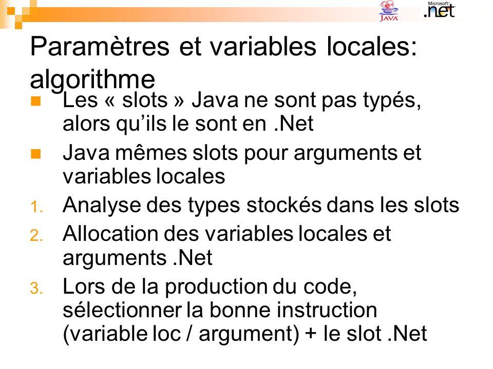 Paramètres et variables locales: algorithme Les « slots » Java ne sont pas typés, alors quils le sont en.Net Java mêmes slots pour arguments et variab