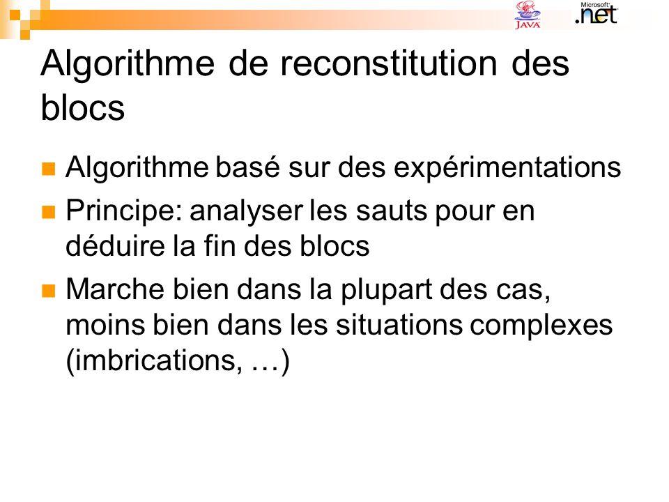 Algorithme de reconstitution des blocs Algorithme basé sur des expérimentations Principe: analyser les sauts pour en déduire la fin des blocs Marche b