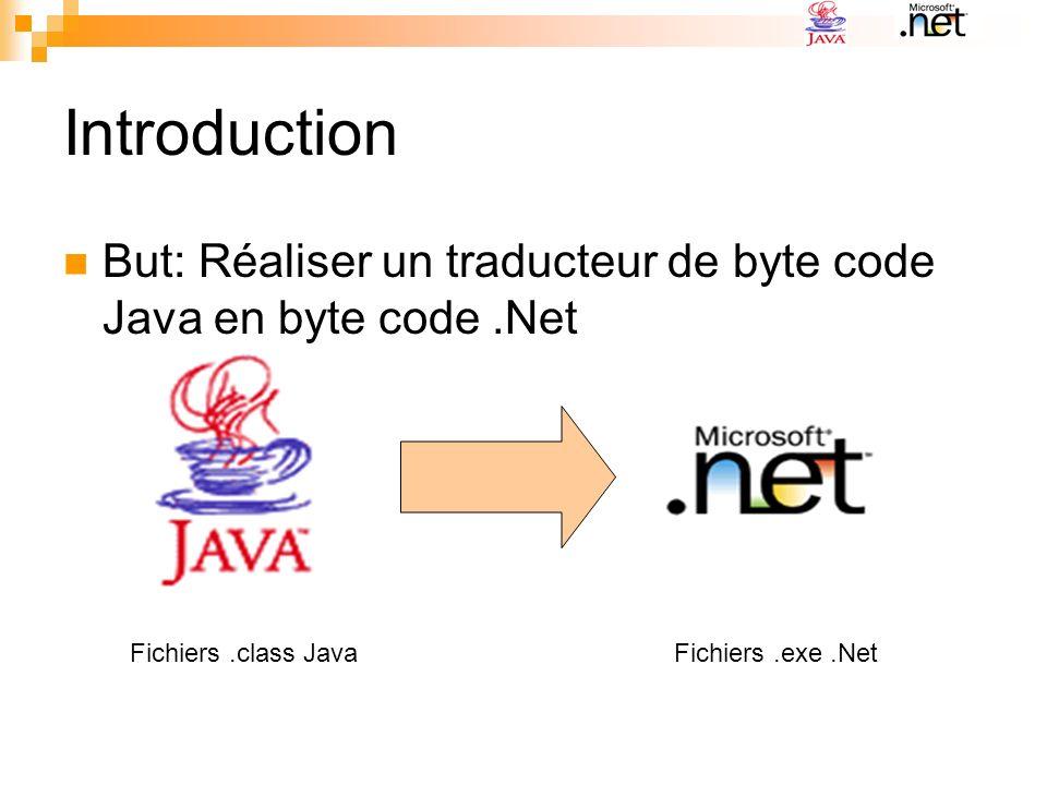 Fichiers de configuration Correspondance paquetages Java et assemblages.Net spécifie pour chaque paquetage Java le nom de lassemblage.Net traduit Options de traduction: Niveau de déboguage Quels sont les objets qui redirigent les méthodes de java.lang.Object et java.lang.String …