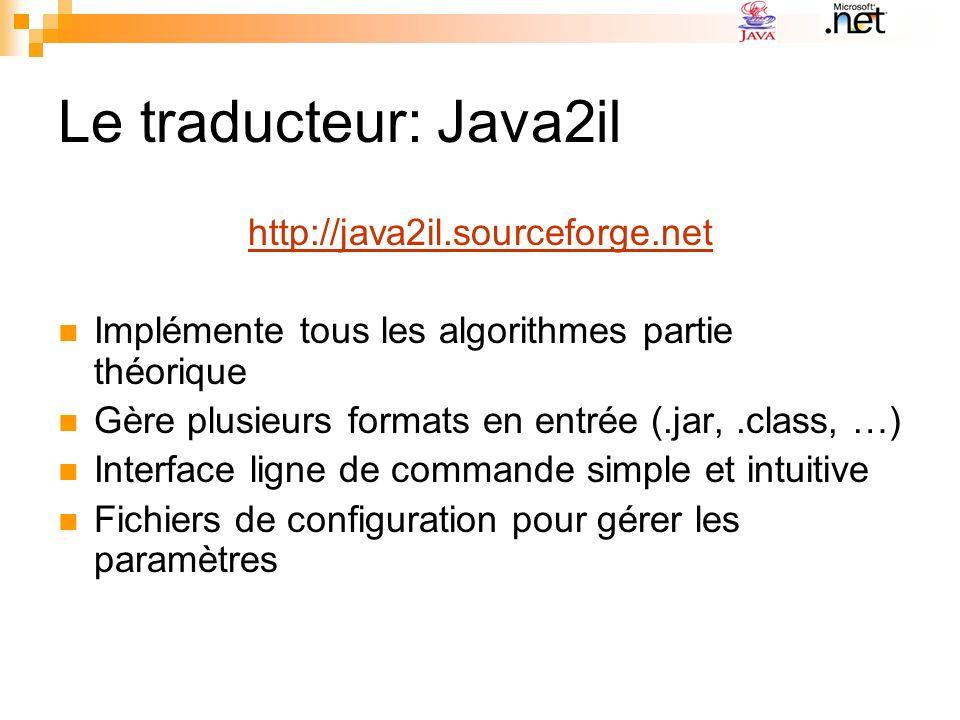 Le traducteur: Java2il http://java2il.sourceforge.net Implémente tous les algorithmes partie théorique Gère plusieurs formats en entrée (.jar,.class,