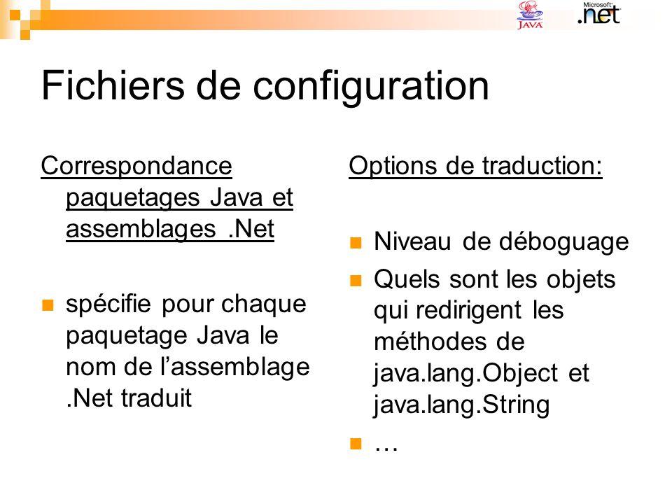 Fichiers de configuration Correspondance paquetages Java et assemblages.Net spécifie pour chaque paquetage Java le nom de lassemblage.Net traduit Opti