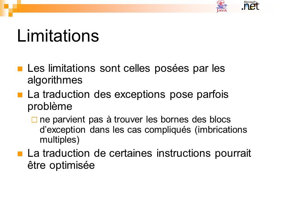 Limitations Les limitations sont celles posées par les algorithmes La traduction des exceptions pose parfois problème ne parvient pas à trouver les bo