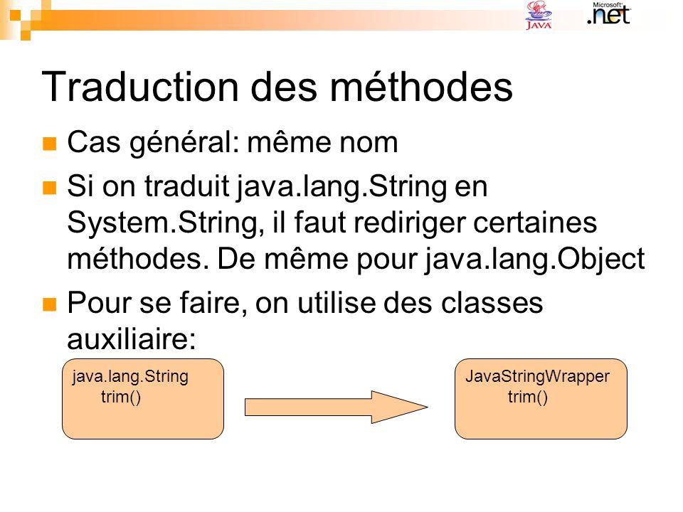 Traduction des méthodes Cas général: même nom Si on traduit java.lang.String en System.String, il faut rediriger certaines méthodes. De même pour java
