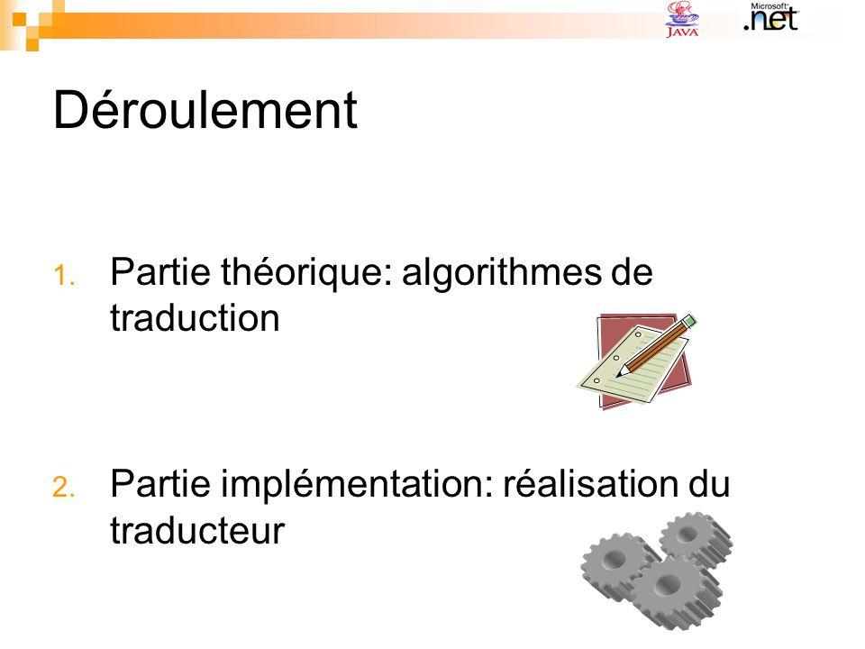 Déroulement 1. Partie théorique: algorithmes de traduction 2. Partie implémentation: réalisation du traducteur