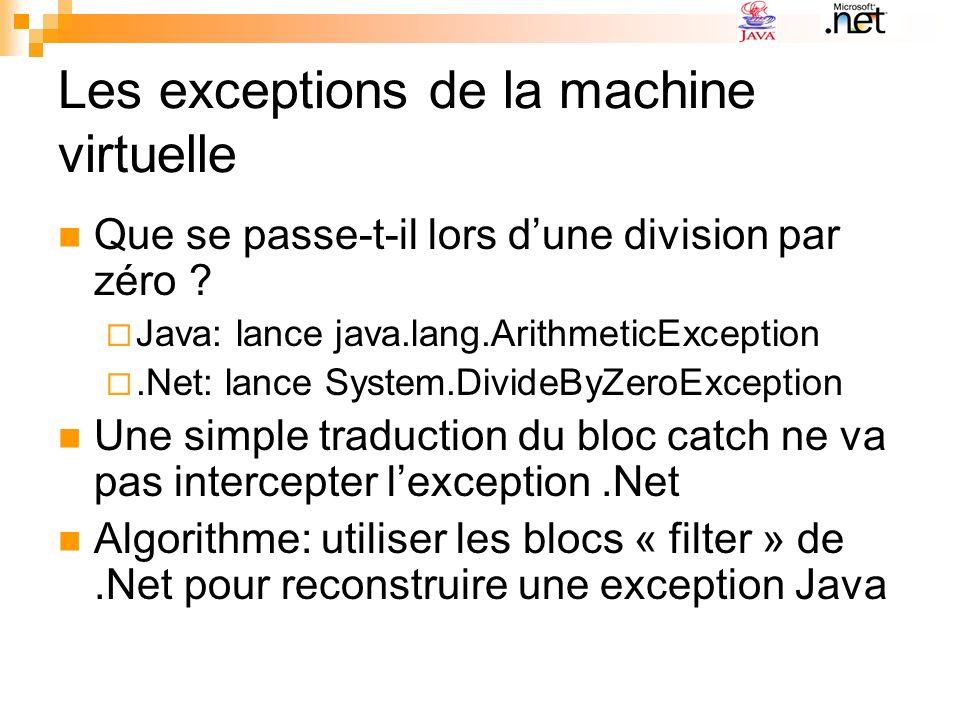Les exceptions de la machine virtuelle Que se passe-t-il lors dune division par zéro ? Java: lance java.lang.ArithmeticException.Net: lance System.Div