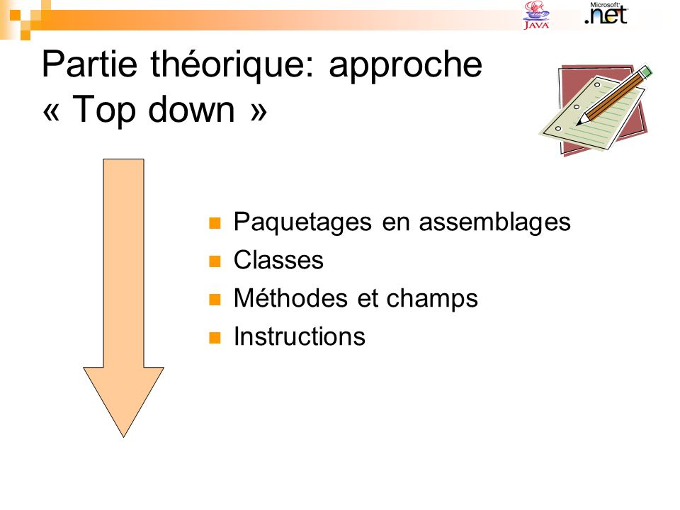 Partie théorique: approche « Top down » Paquetages en assemblages Classes Méthodes et champs Instructions