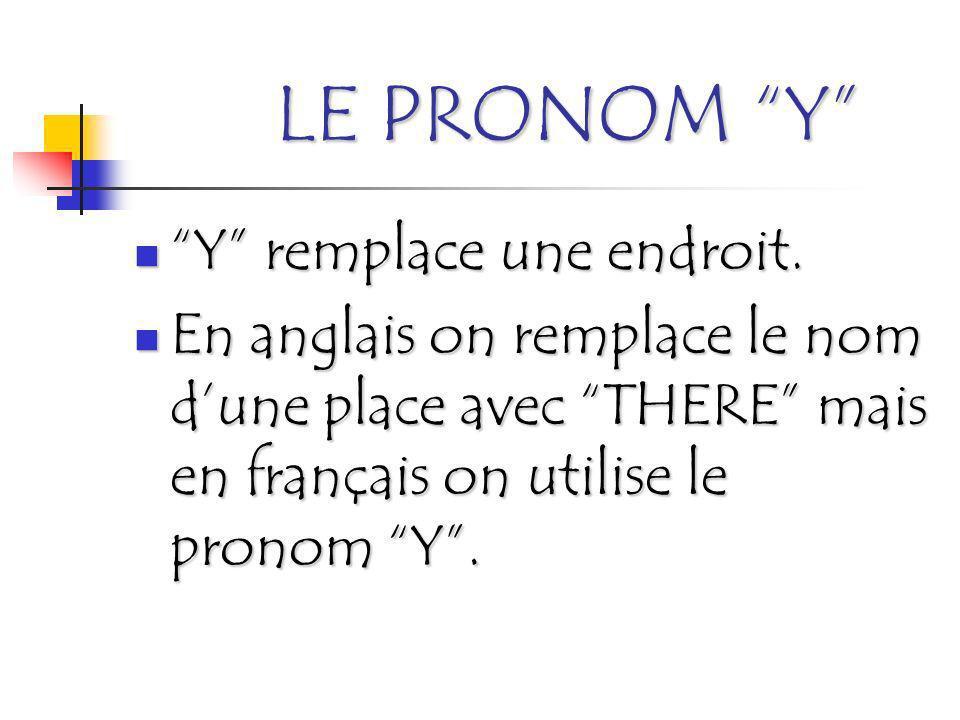 LE PRONOM Y Y remplace une endroit. En anglais on remplace le nom dune place avec THERE mais en français on utilise le pronom Y.
