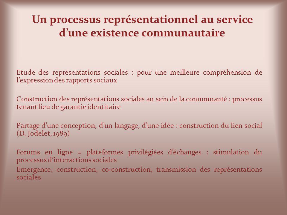 Un processus représentationnel au service dune existence communautaire Etude des représentations sociales : pour une meilleure compréhension de lexpre