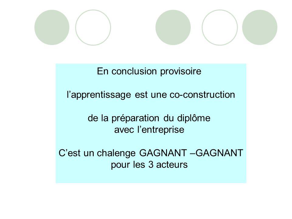 En conclusion provisoire lapprentissage est une co-construction de la préparation du diplôme avec lentreprise Cest un chalenge GAGNANT –GAGNANT pour les 3 acteurs
