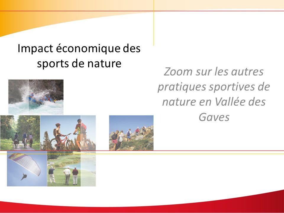 Zoom sur les autres pratiques sportives de nature en Vallée des Gaves Impact économique des sports de nature