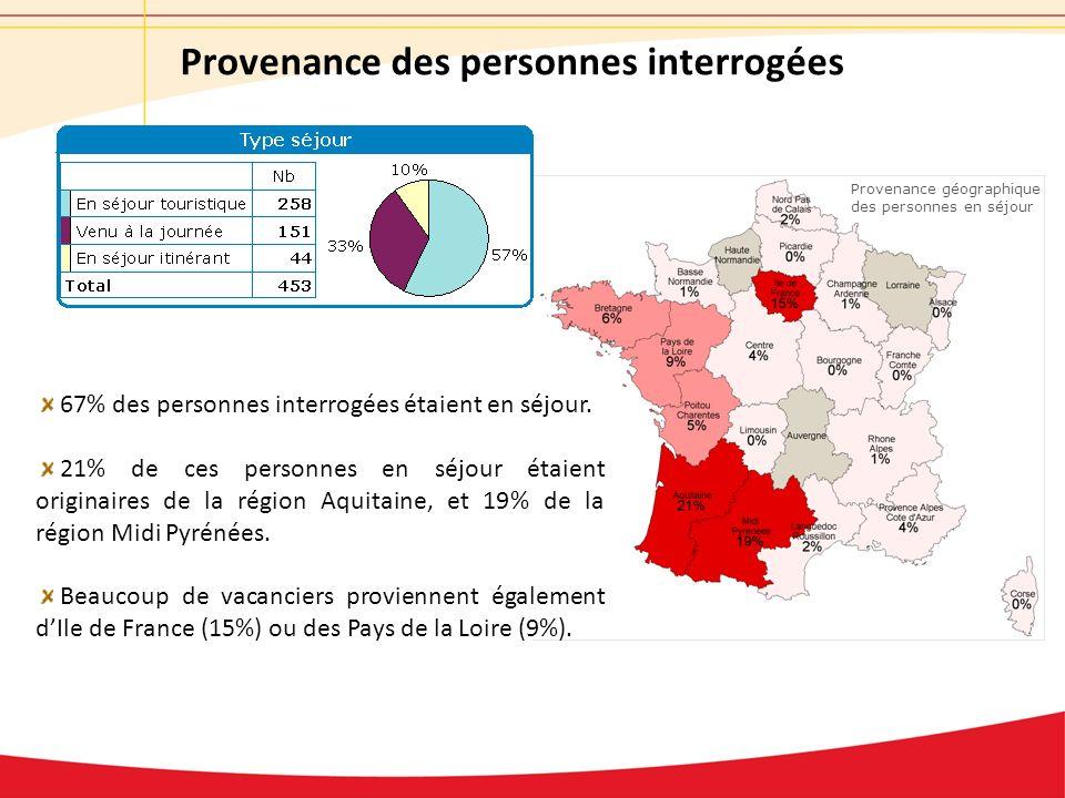 Provenance des personnes interrogées Provenance géographique des personnes en séjour 67% des personnes interrogées étaient en séjour. 21% de ces perso