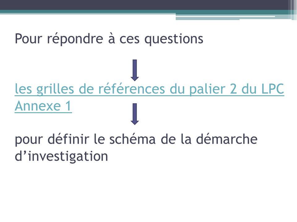 Pour répondre à ces questions les grilles de références du palier 2 du LPC Annexe 1 pour définir le schéma de la démarche dinvestigation les grilles d