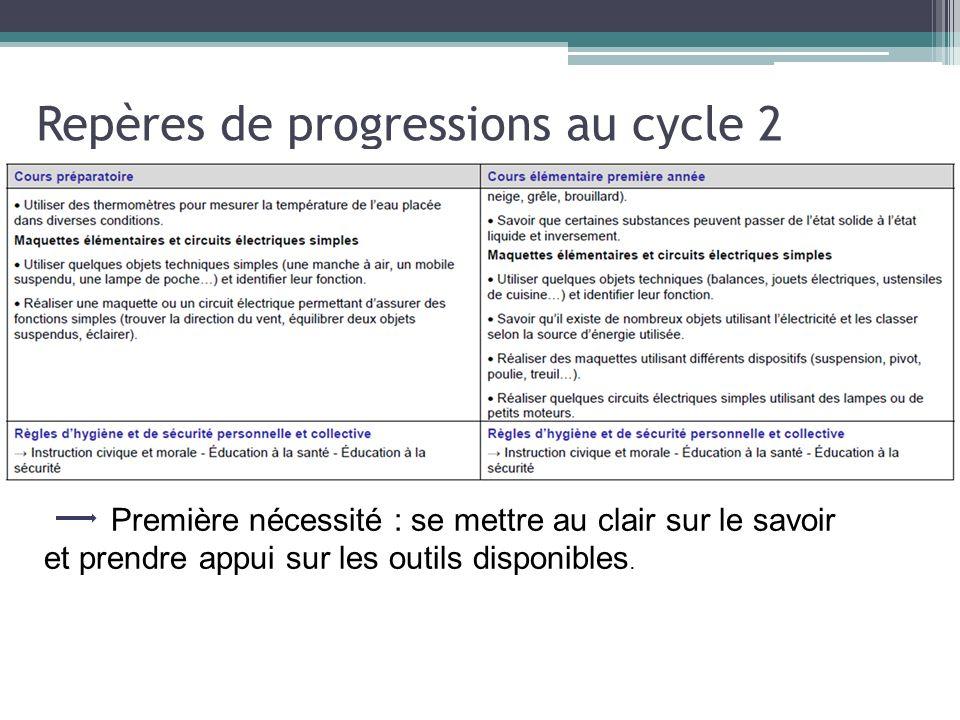 Repères de progressions au cycle 2 Première nécessité : se mettre au clair sur le savoir et prendre appui sur les outils disponibles.