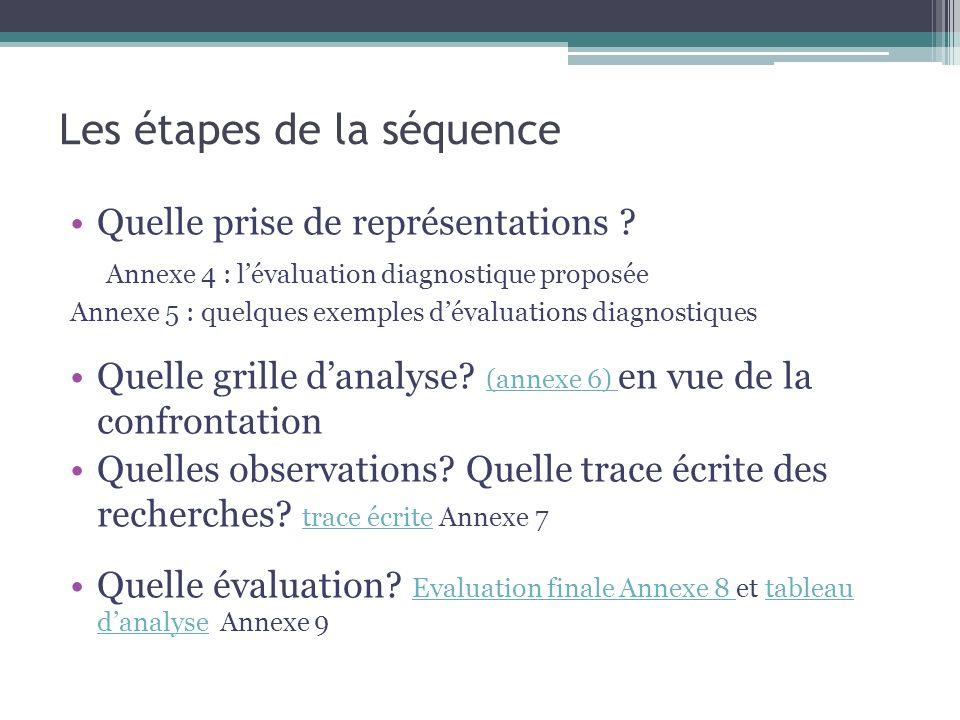 Les étapes de la séquence Quelle prise de représentations ? Annexe 4 : lévaluation diagnostique proposée Annexe 5 : quelques exemples dévaluations dia