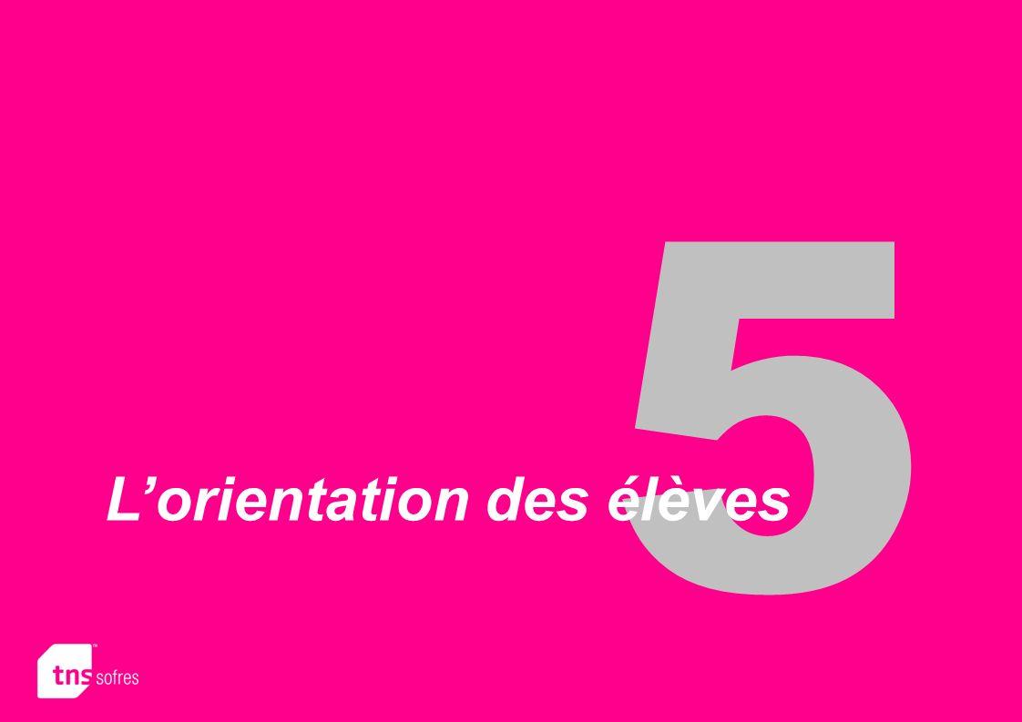 5 Lorientation des élèves