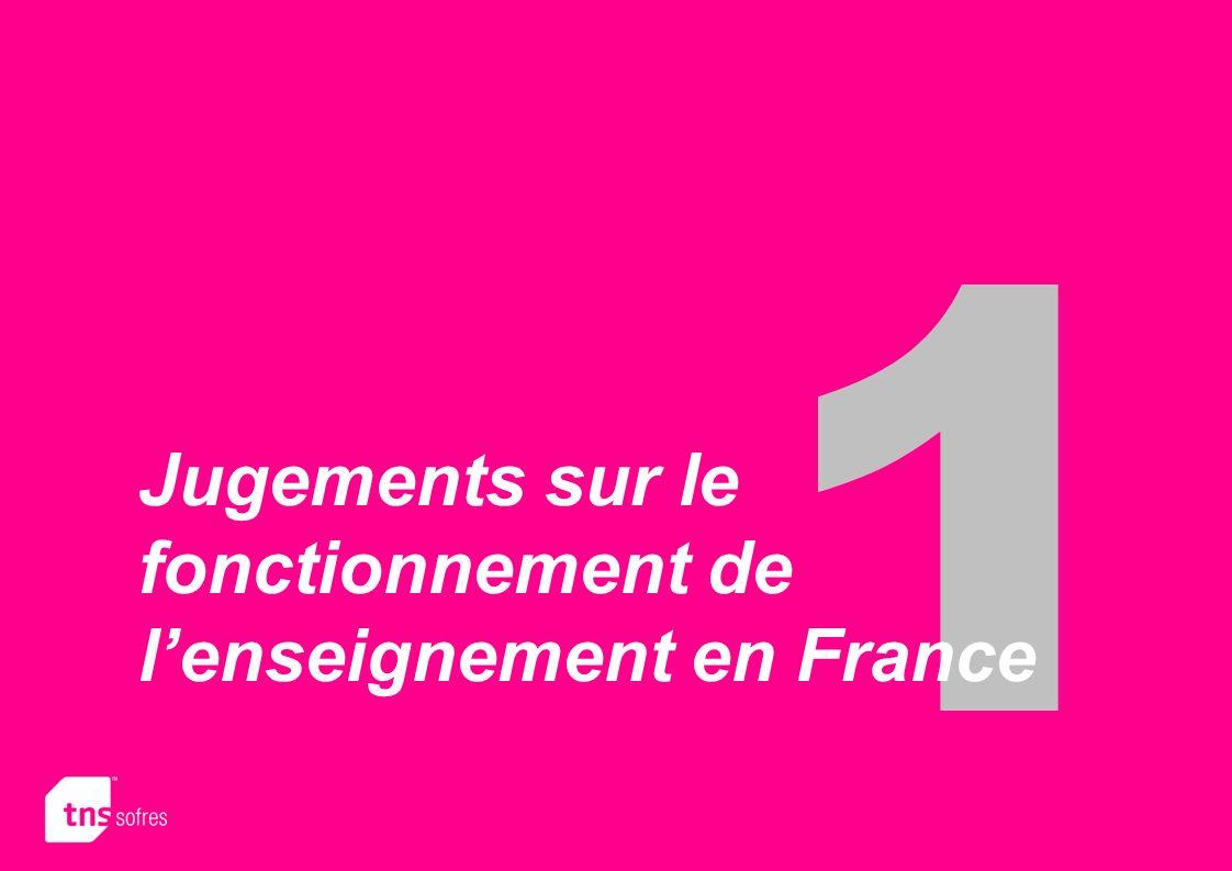 1 Jugements sur le fonctionnement de lenseignement en France