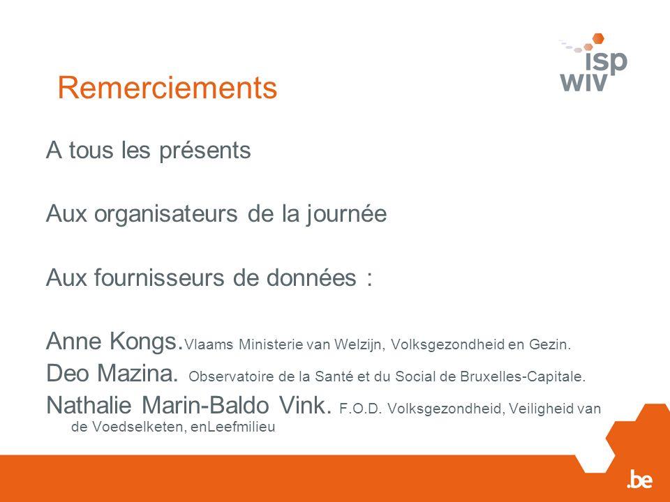 Remerciements A tous les présents Aux organisateurs de la journée Aux fournisseurs de données : Anne Kongs. Vlaams Ministerie van Welzijn, Volksgezond