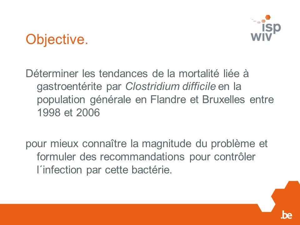 Objective. Déterminer les tendances de la mortalité liée à gastroentérite par Clostridium difficile en la population générale en Flandre et Bruxelles