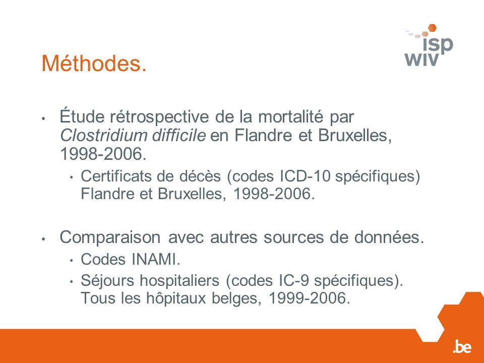 Méthodes. Étude rétrospective de la mortalité par Clostridium difficile en Flandre et Bruxelles, 1998-2006. Certificats de décès (codes ICD-10 spécifi