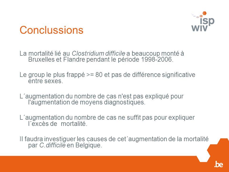 Conclussions La mortalité lié au Clostridium difficile a beaucoup monté à Bruxelles et Flandre pendant le période 1998-2006. Le group le plus frappé >