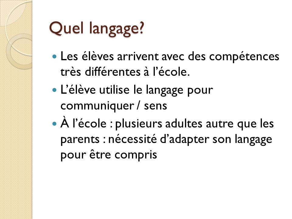 Quel langage? Les élèves arrivent avec des compétences très différentes à lécole. Lélève utilise le langage pour communiquer / sens À lécole : plusieu