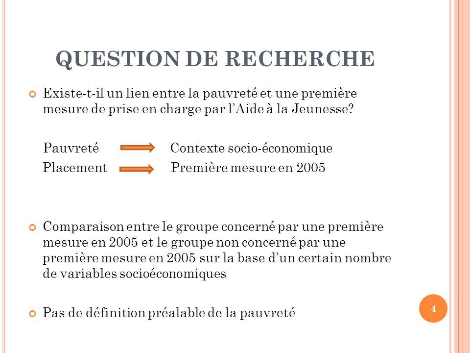 4 QUESTION DE RECHERCHE Existe-t-il un lien entre la pauvreté et une première mesure de prise en charge par lAide à la Jeunesse.