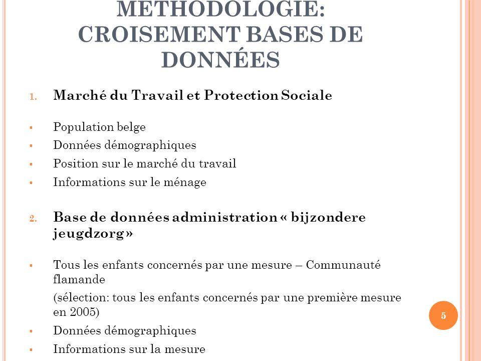 6 METHODOLOGIE: CROISEMENT BASES DE DONNÉES 3.